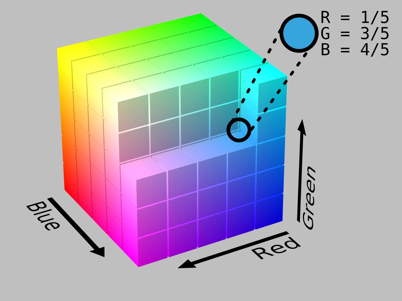 1280px-RGB_Cube_Show_lowgamma_cutout_b.png